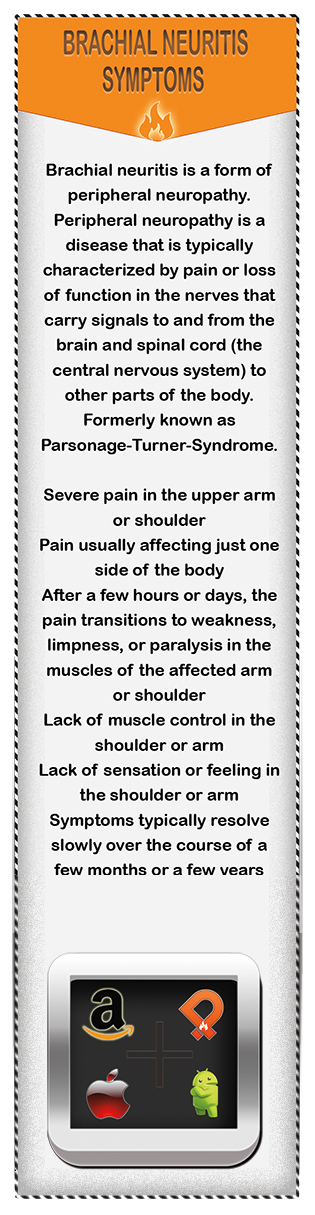 power of pain bookmark brachial neuritis