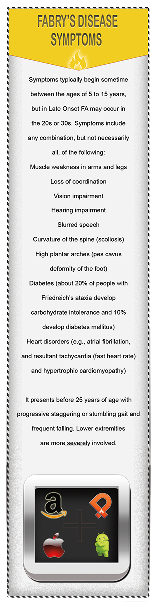 power of pain bookmark fabrys disease