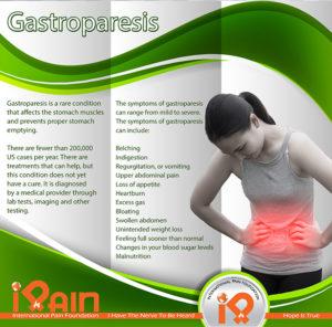 Gastroparesis Awareness