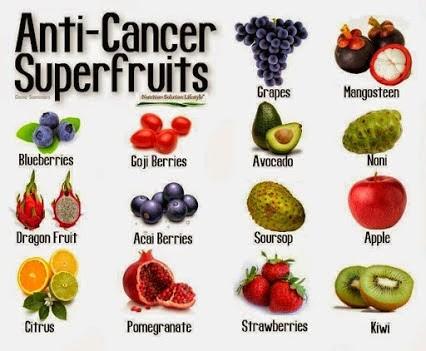 Cancer super foods