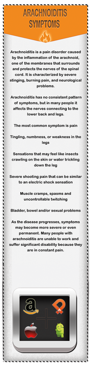 power of pain bookmark arachnoiditis